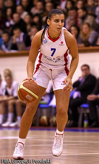 7. Ana Dabovic (Wisla Can-Pack)